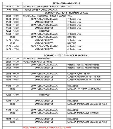 Cronograma da etapa de Guaporé